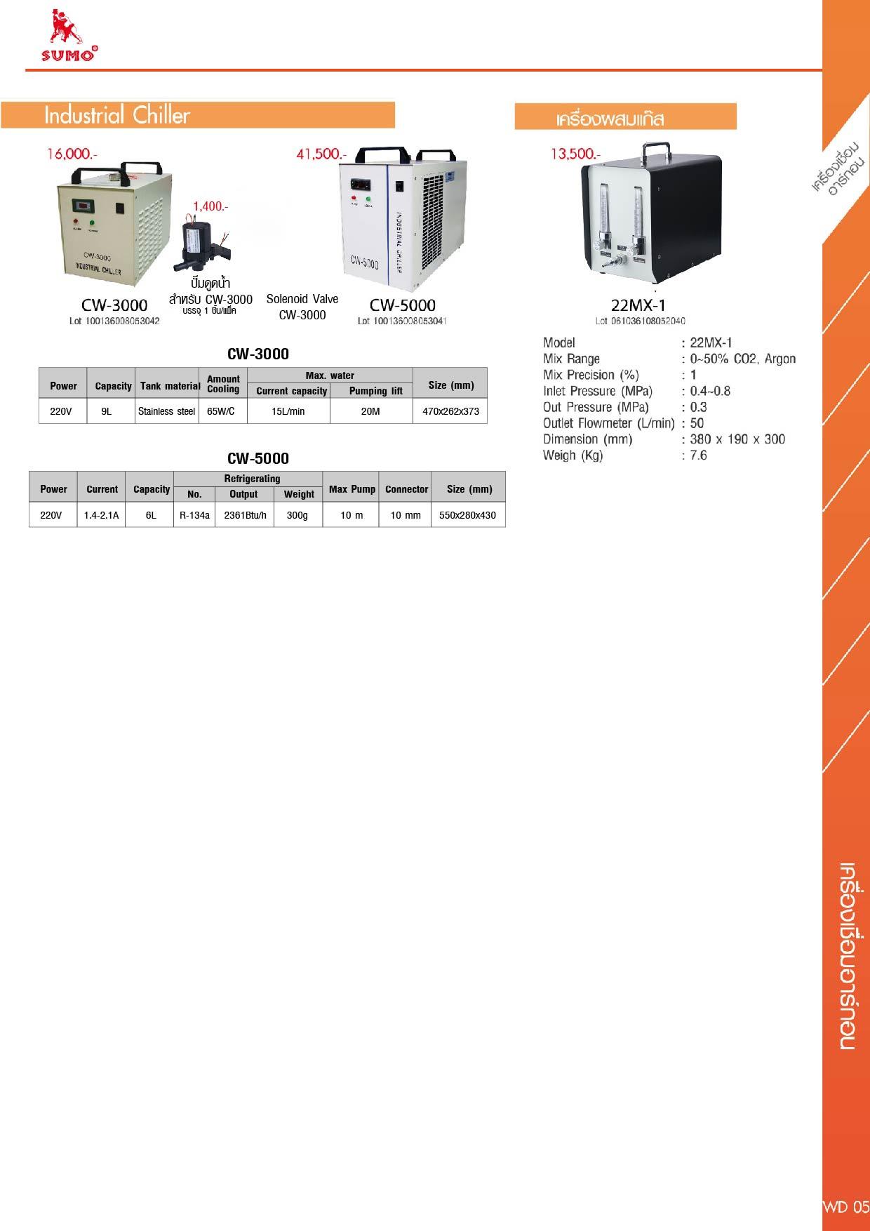 (165/240) Tig/Stick WP300 AC/DC