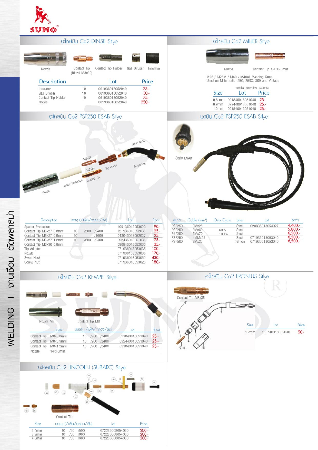 (16/19) เครื่องเชื่อมมิก - Welding Mig Machine MIG200Y