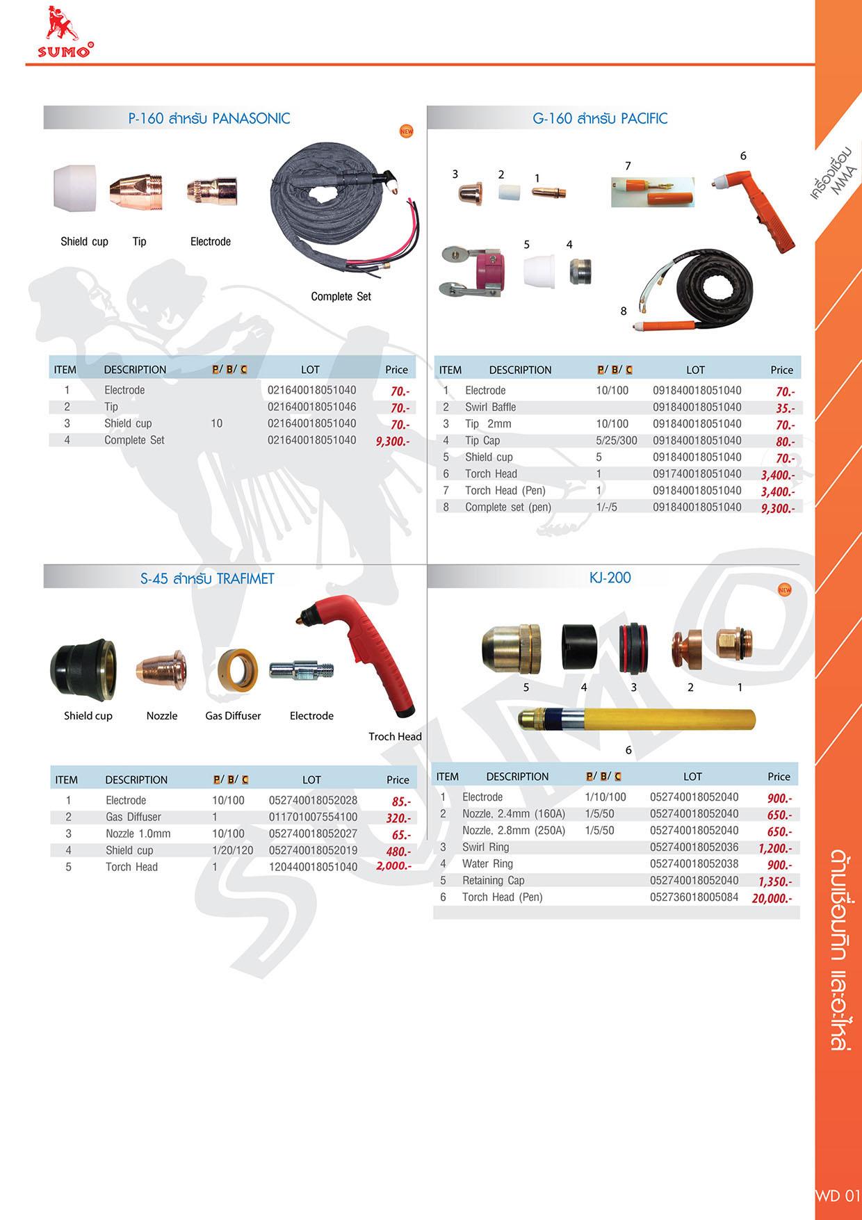 (8/11)  Accessories
