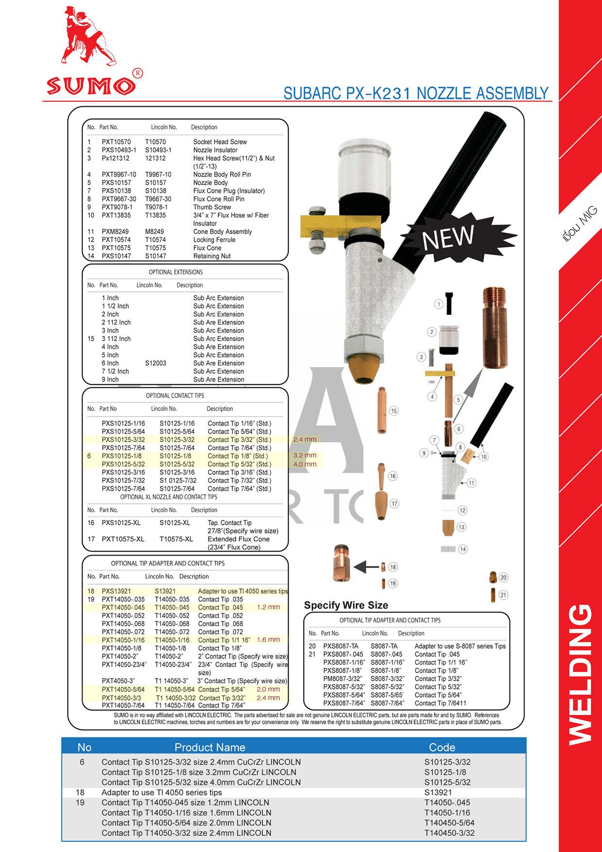 (18/19) เครื่องเชื่อมมิก - Welding Mig Machine KR ll-350