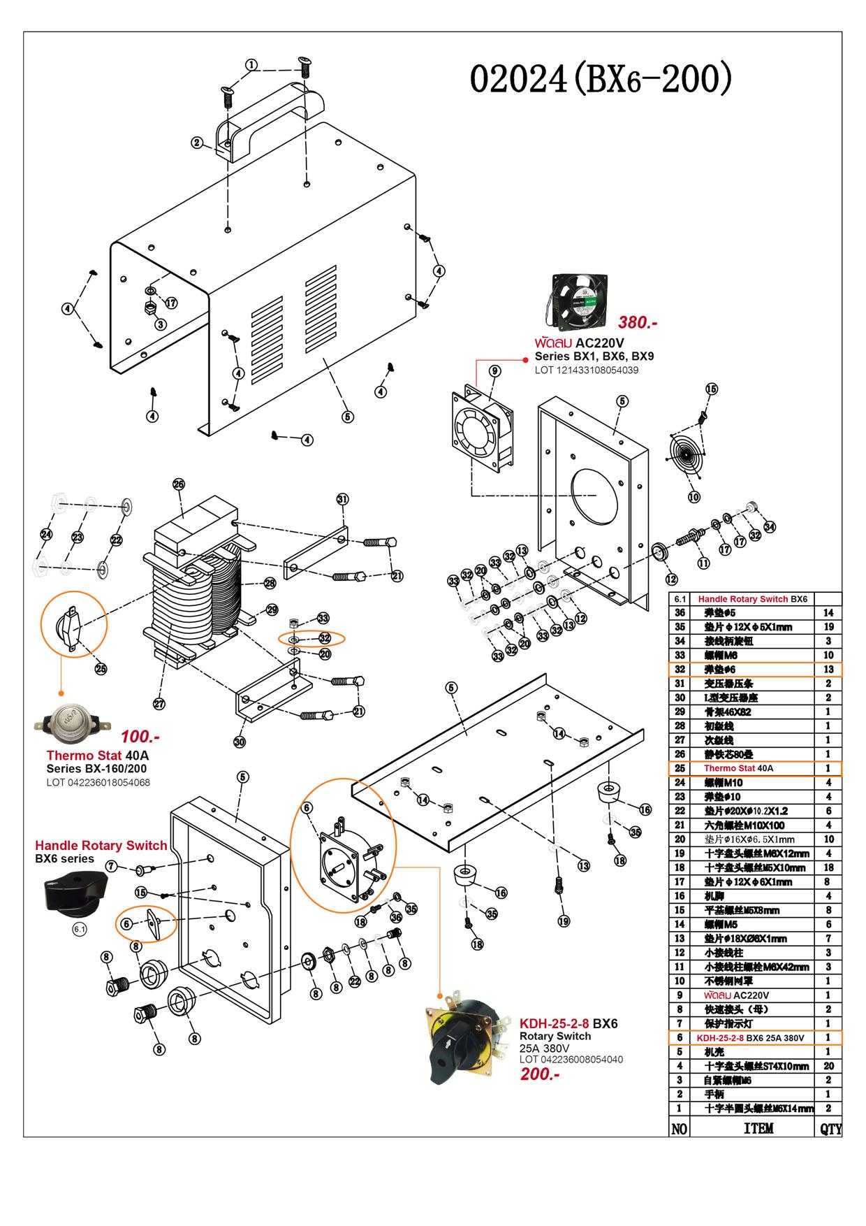 เครื่องเชื่อมไฟฟ้า - Welding Machine BX Series