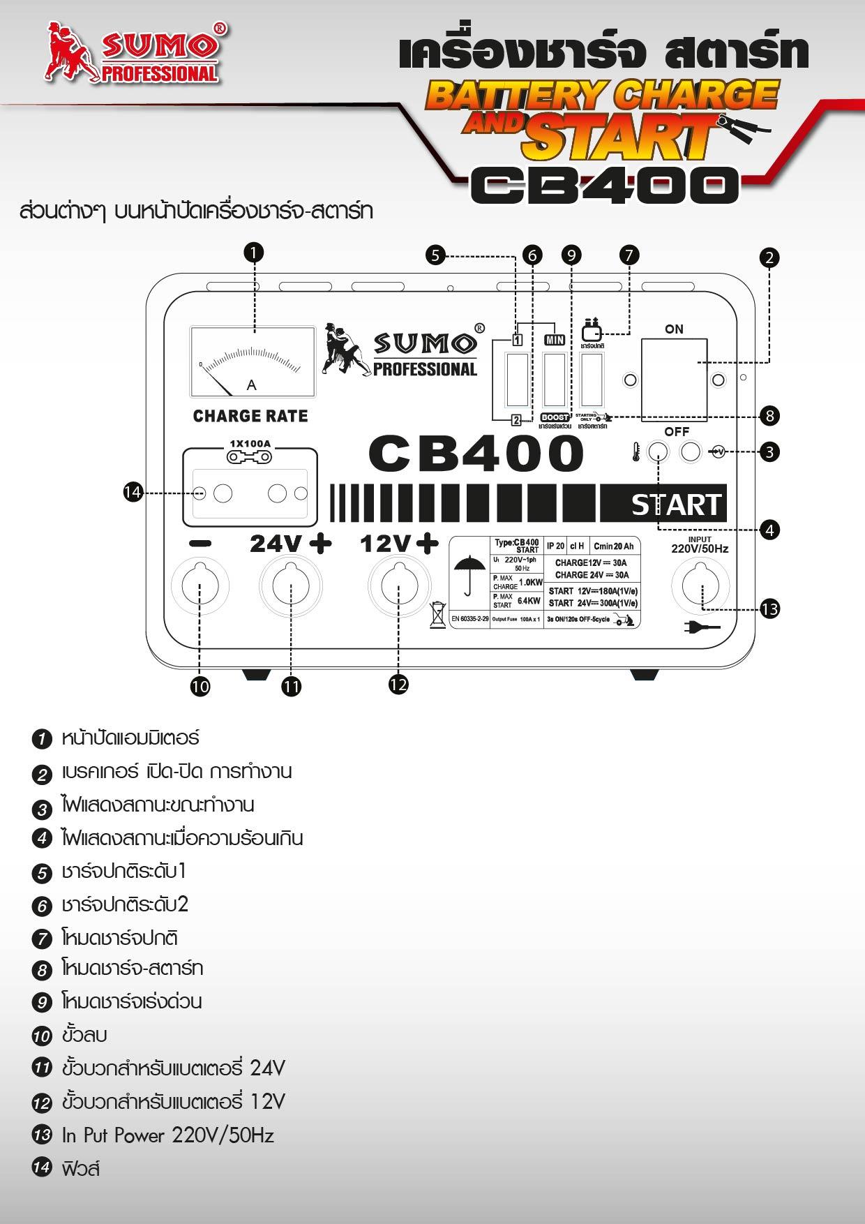 (9/22) CB400