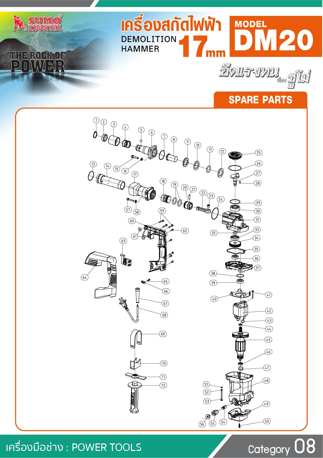 (10/22) เครื่องสกัดไฟฟ้า DM20