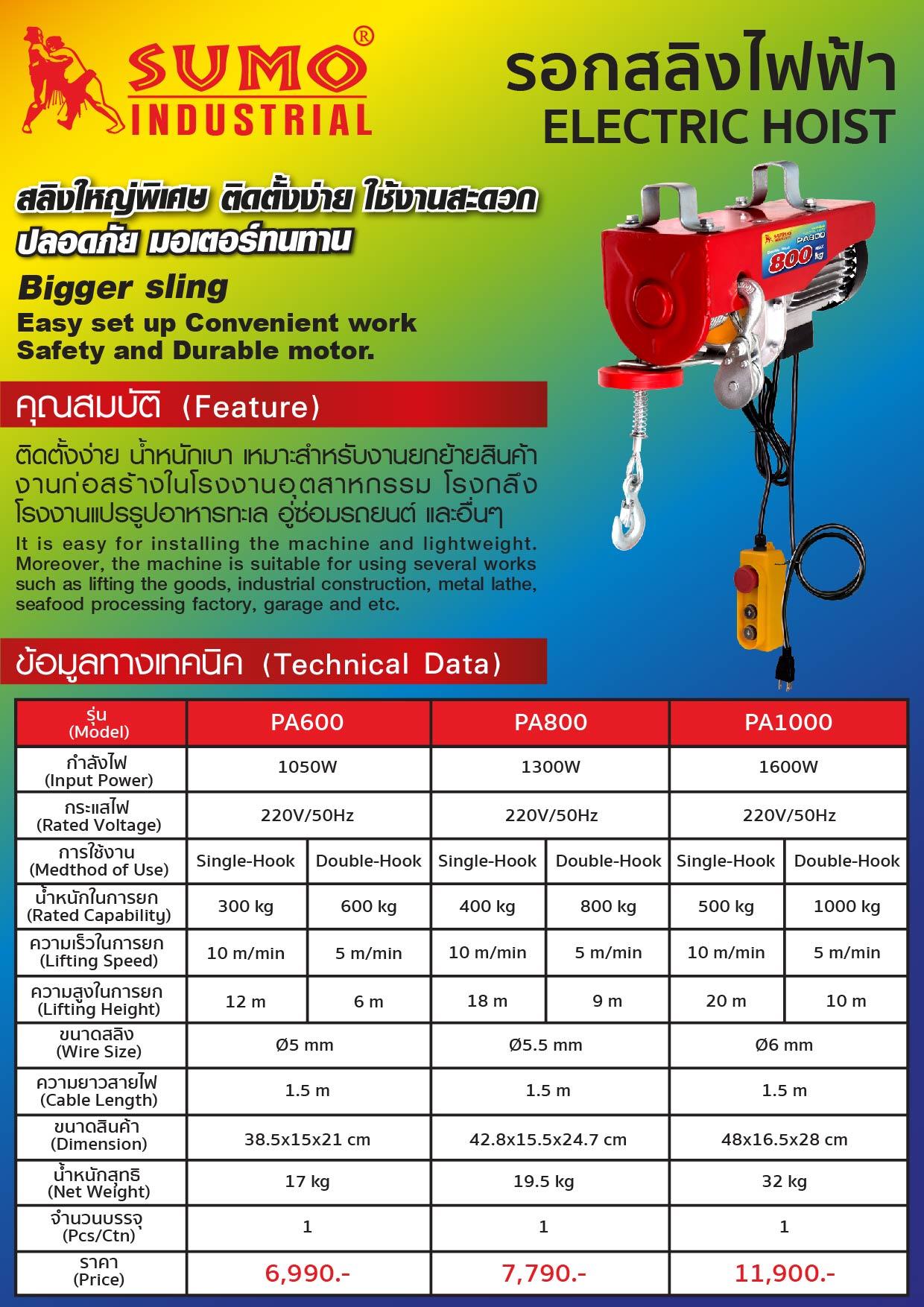 (3/10) รอกไฟฟ้า - Electric Hoist