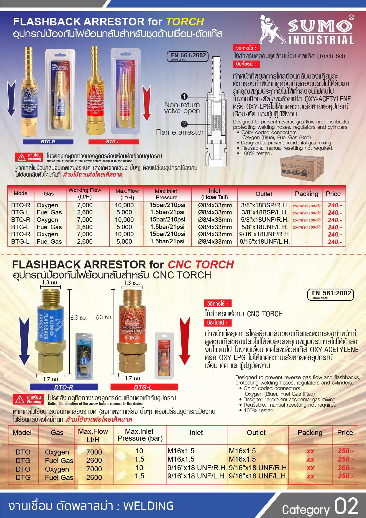 (173/239) อุปกรณ์ป้องกันไฟย้อนกลับ Flashback arrestor