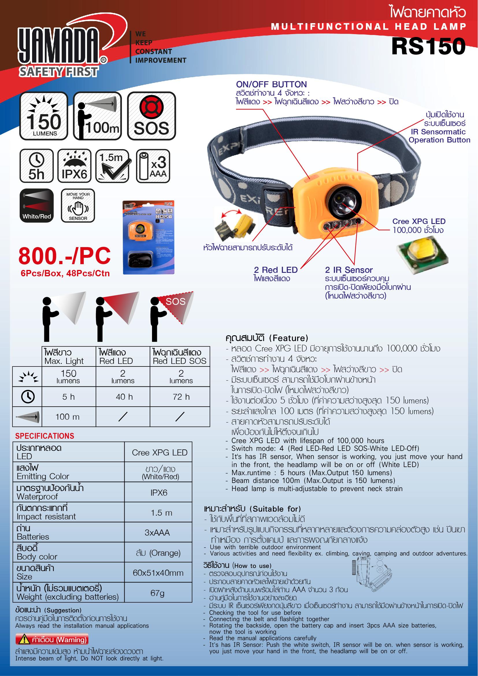 (44/50) ไฟฉายคาดหัว RS150