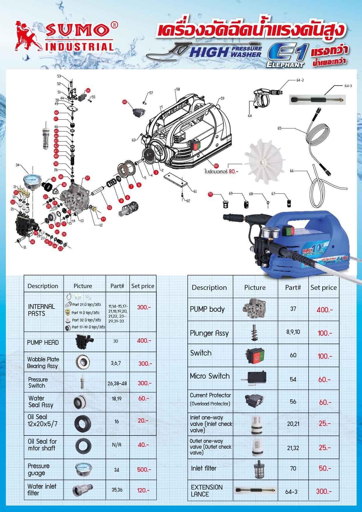 (86/110) เครื่องอัดฉีดน้ำแรงดันสูง E1