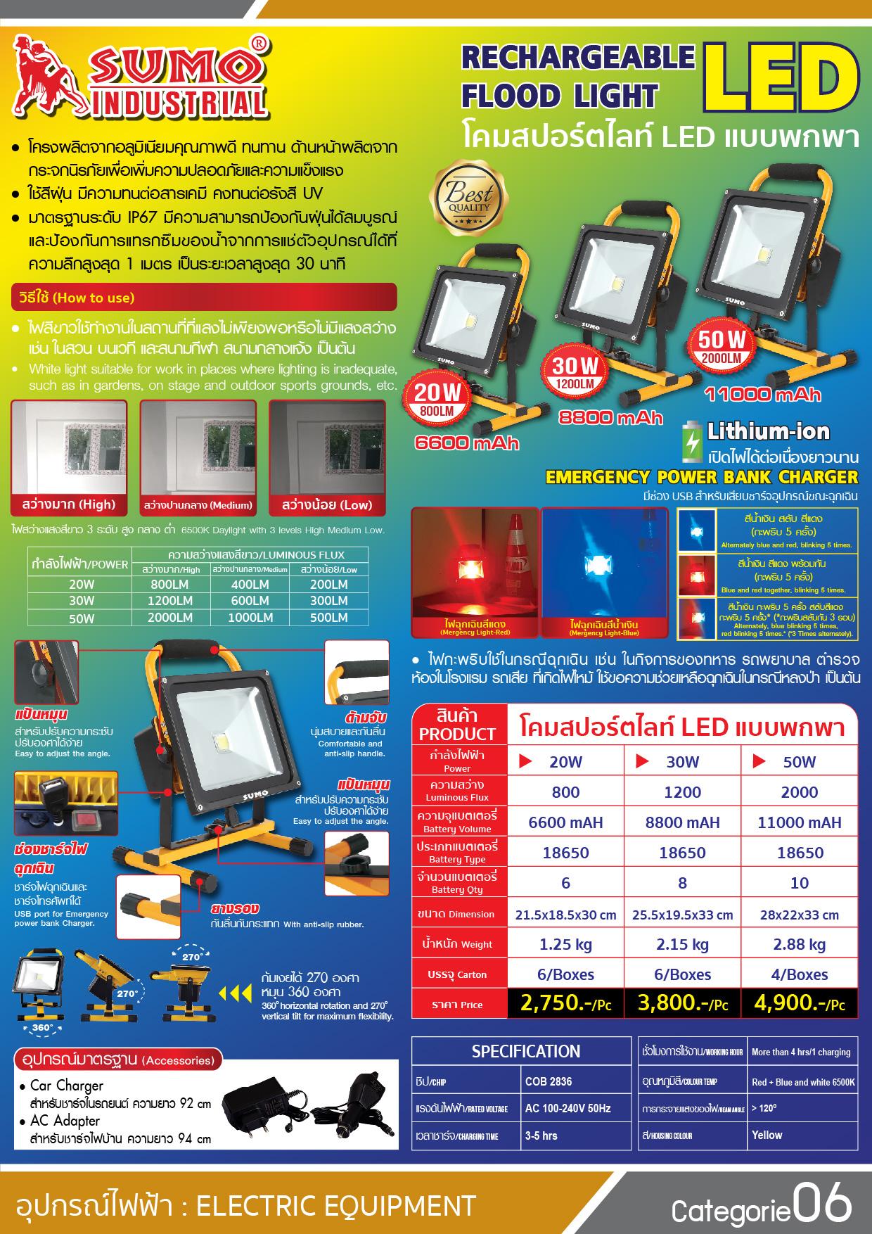 (1/1) โคมไฟสปอร์ตไลท์ LED