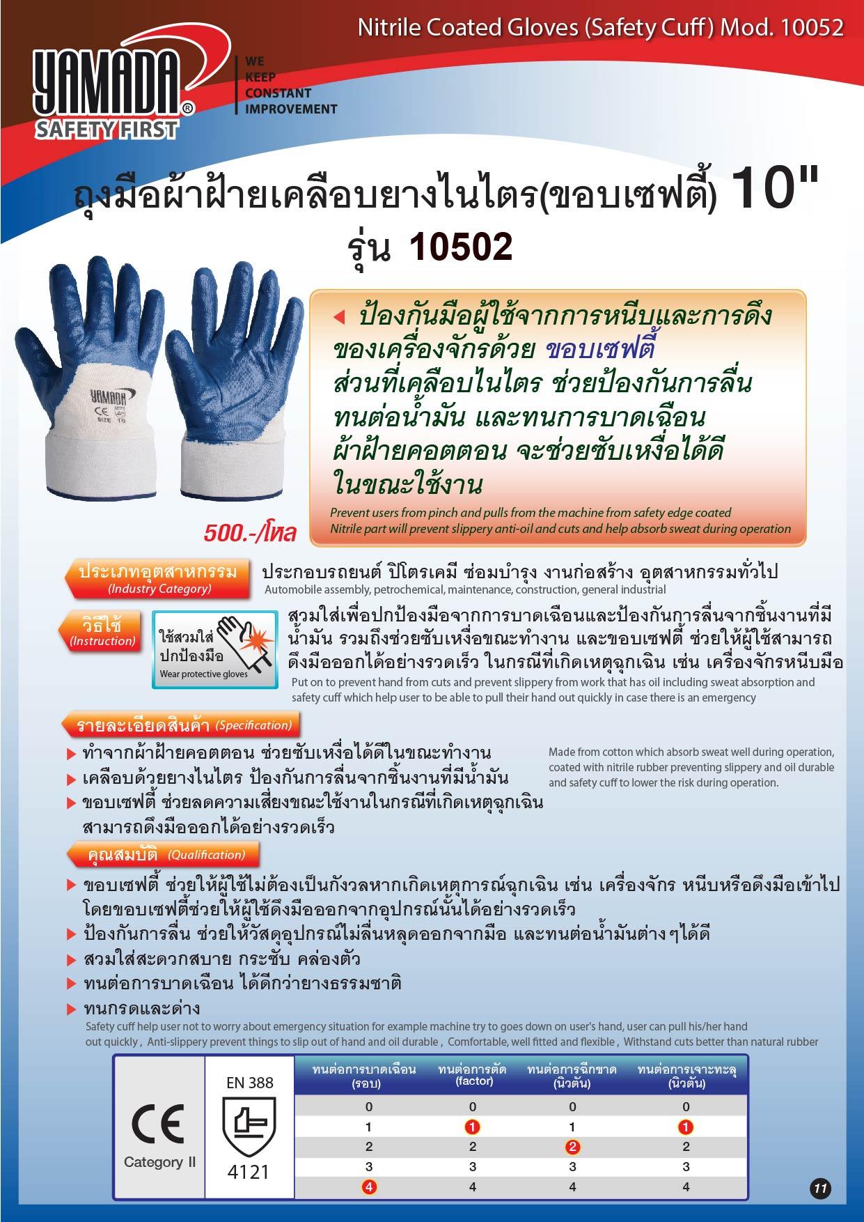 (12/26) ถุงมือผ้าฝ้ายเคลือบยางไนไตร