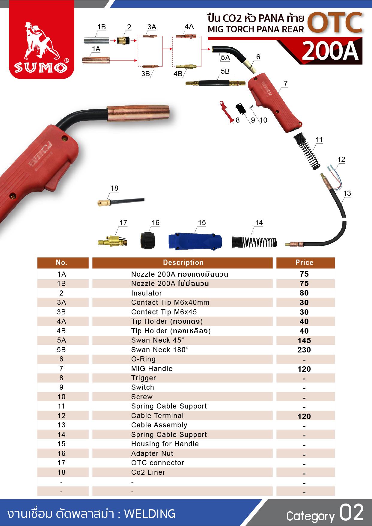 (5/34) ปืน CO2 PANA 200A OTC Tail