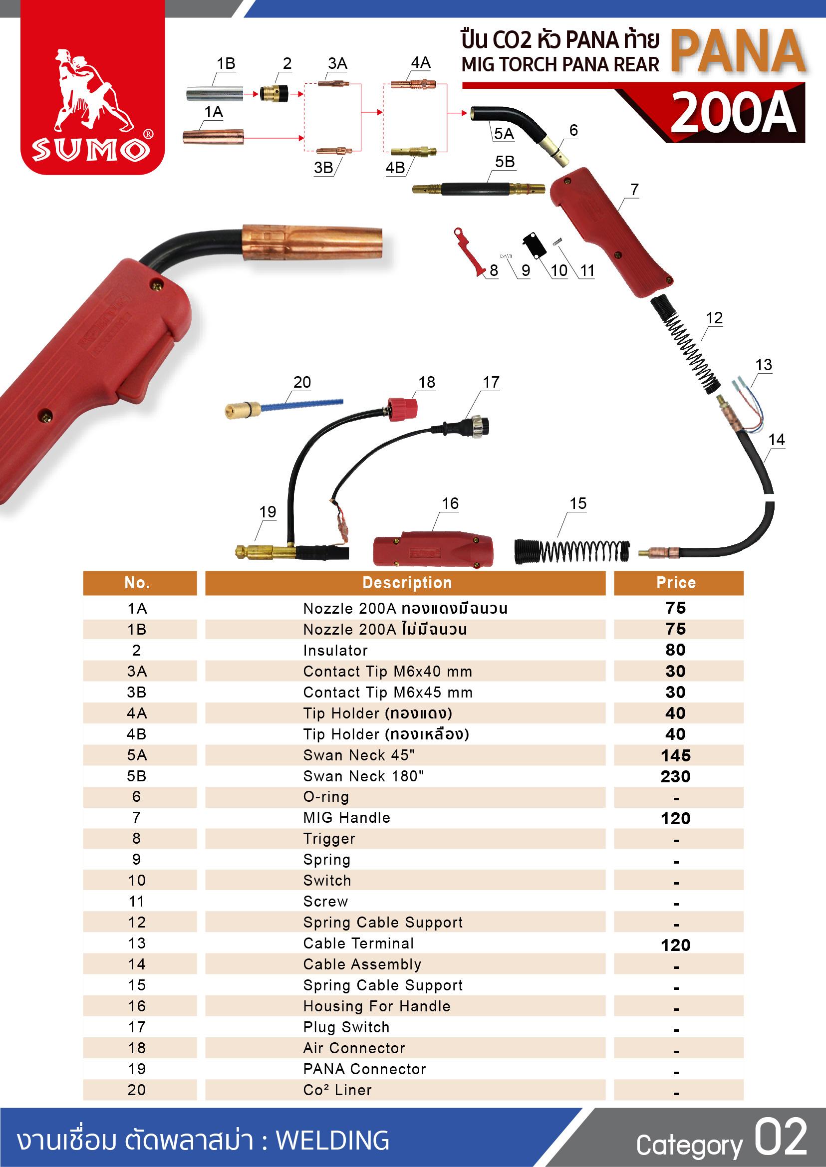 (7/34) ปืน CO2 PANA 200A PANA Tail