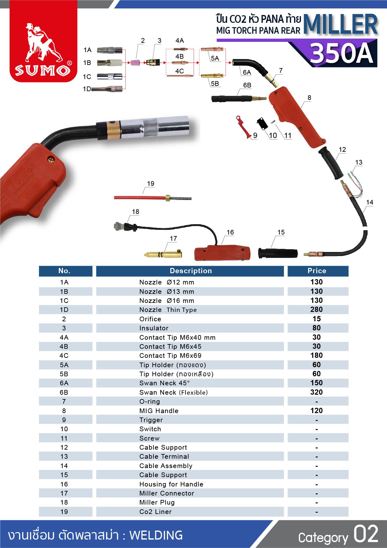 (18/34) ปืน CO2 PANA 350A MILLER Tail