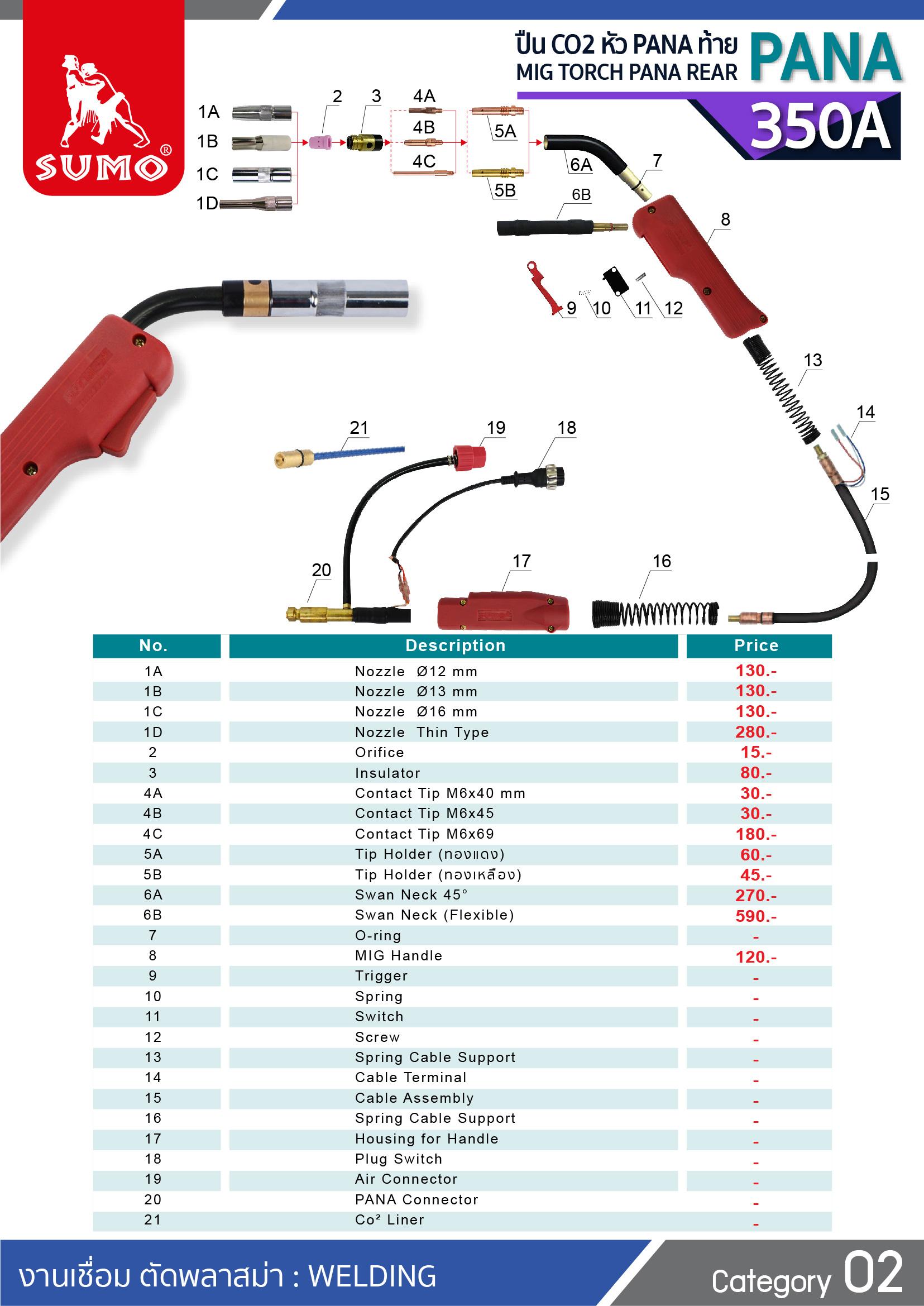 (16/34) ปืน CO2 PANA 350A PANA Tail