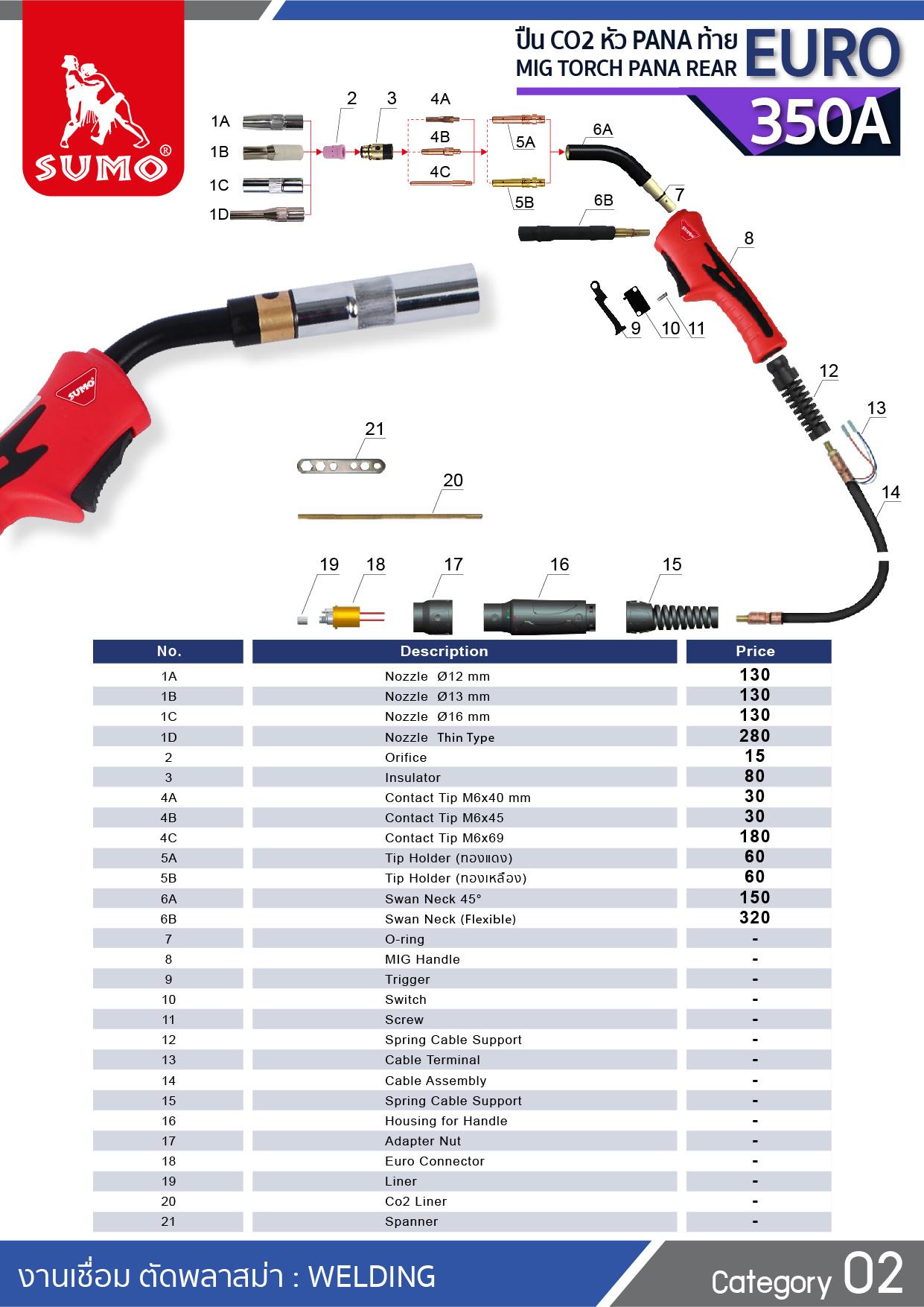 (12/34) ปืน CO2 PANA 350A EURO Tail