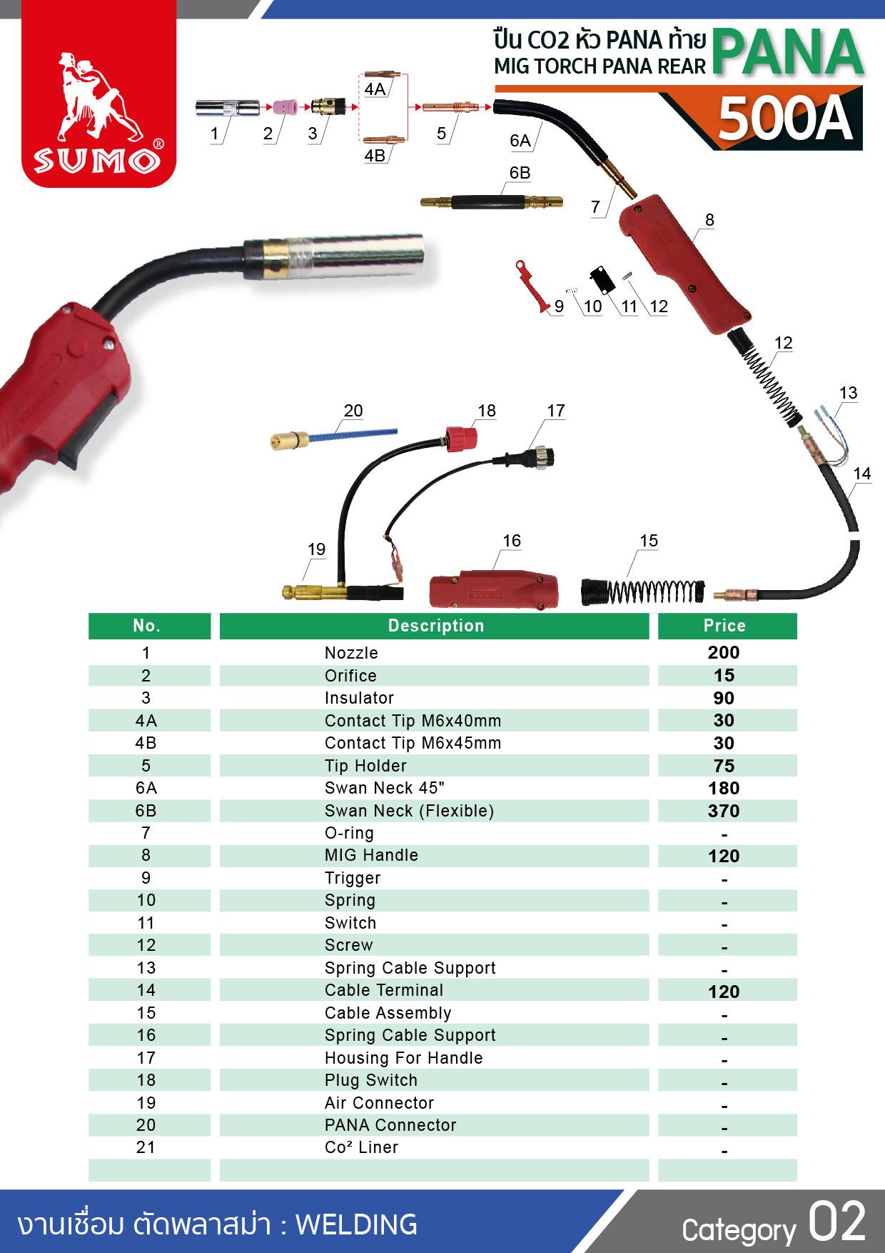 (21/34) ปืน CO2 PANA 500A PANA Tail