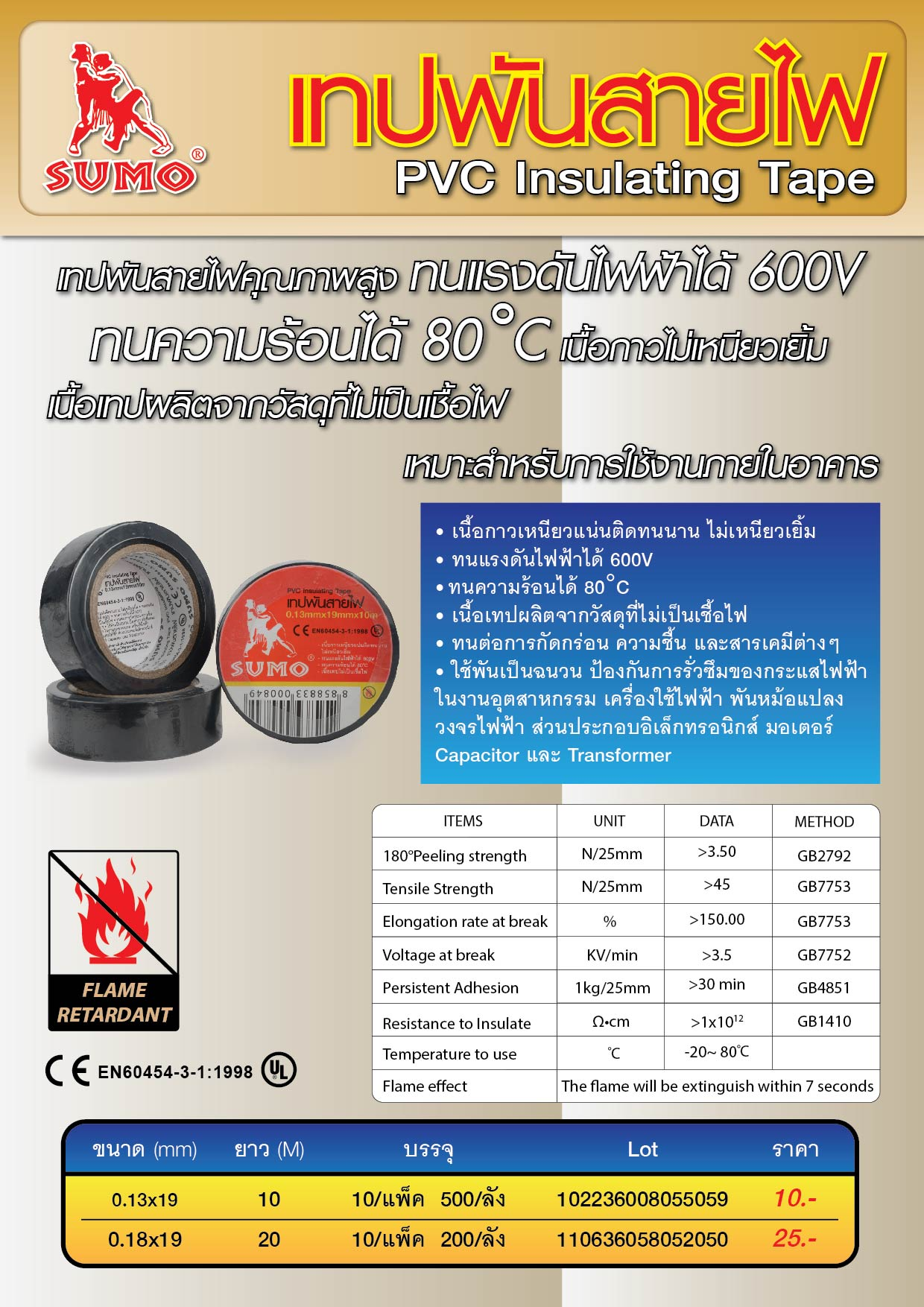 (55/105) เทปพันสายไฟ - PVC InsulatingTape