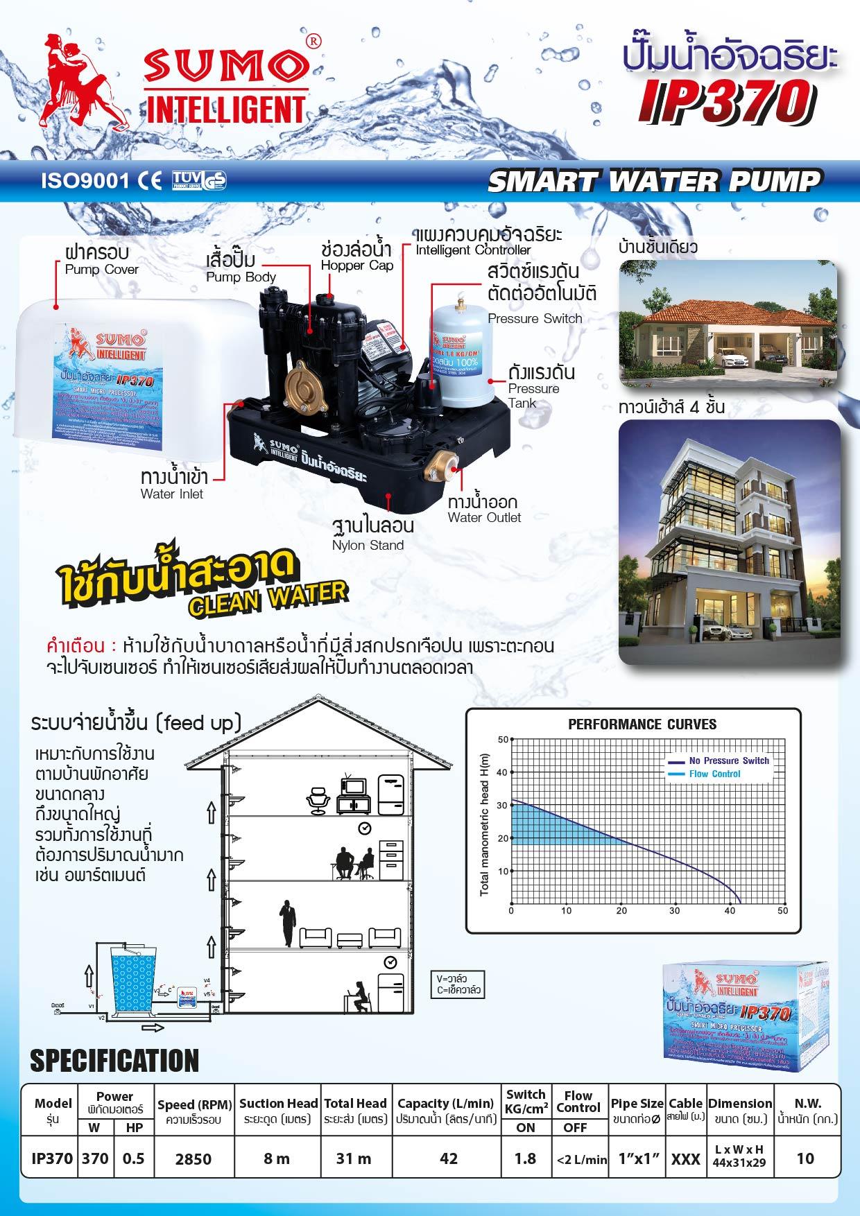 (12/19) ปั๊มน้ำอัจฉริยะ รุ่น IP370