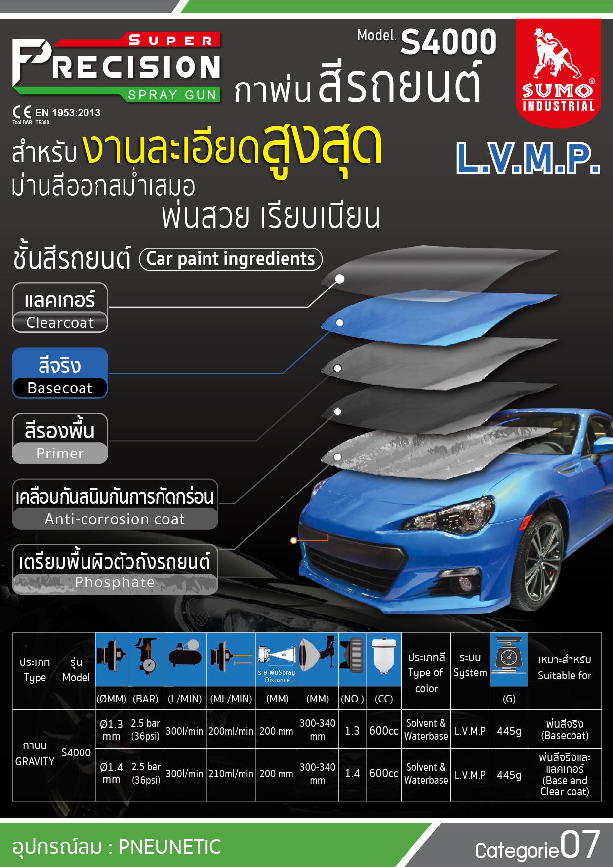(130/226) กาพ่นสีรถยนต์ รุ่น S4000